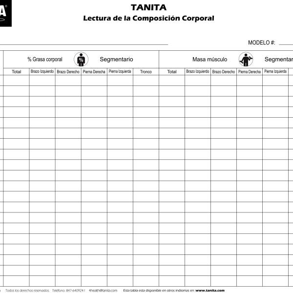 Tablas de Composición Corporal recomendadas por Tanita